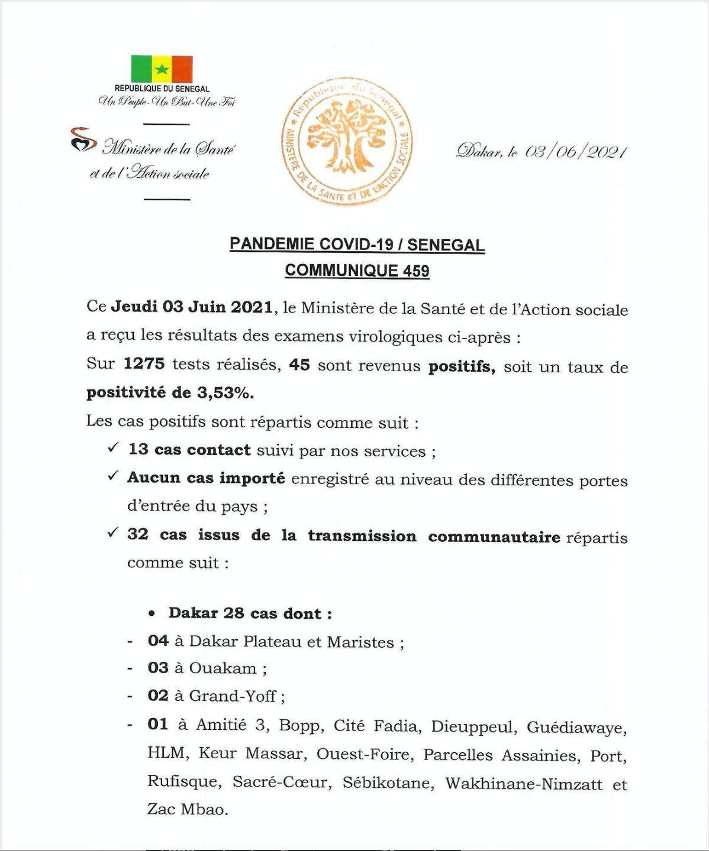 Covid-19 : 45 Nouveaux cas et 2 décès enregistrés